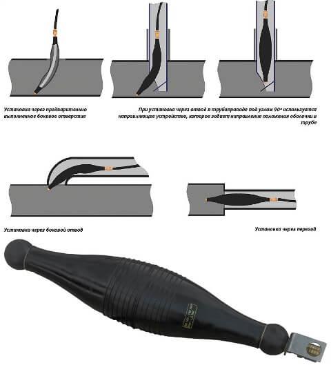 ЗАГЛУШКА cab - грушеобразная резиновая пневмозпглушка для комунальных хозяйств